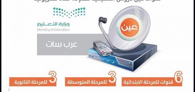 عين التعليمية : أهم خدماتها وطريقة التسجيل فيها للاستفادة من خدماتها