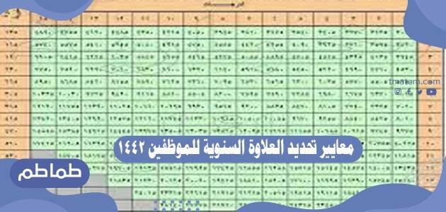 معايير تحديد العلاوة السنوية للموظفين 1442