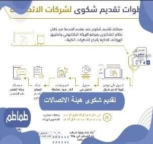 طريقة تقديم شكوى هيئة الاتصالات السعودية 1442